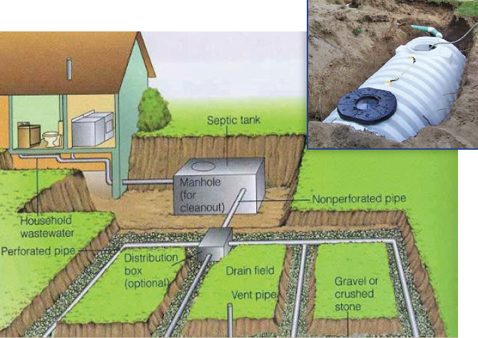 Septic tank installation and inspection
